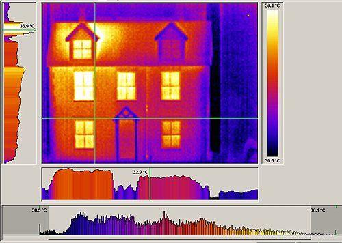 Rosszul hőszigetelt ház thermo kamerás felvétele