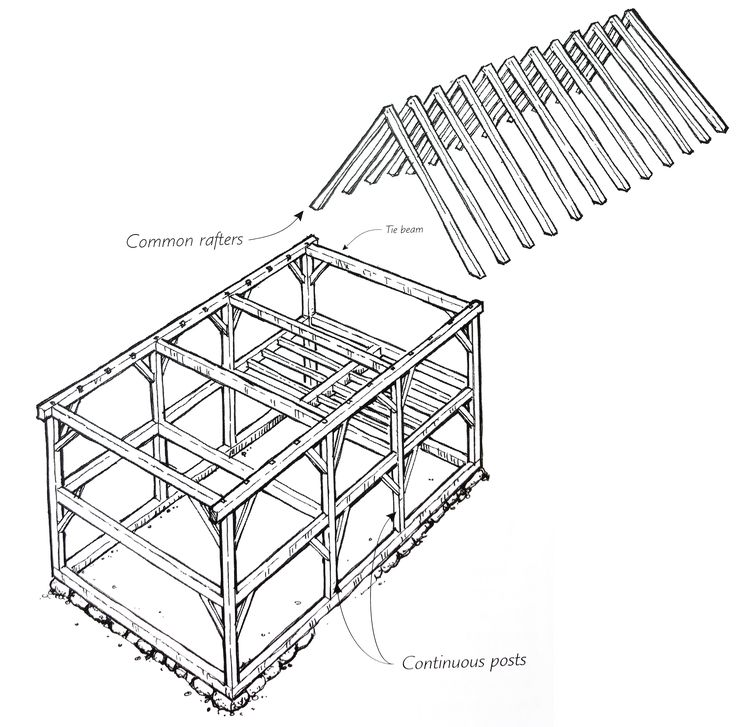 112 best structural systems images on pinterest