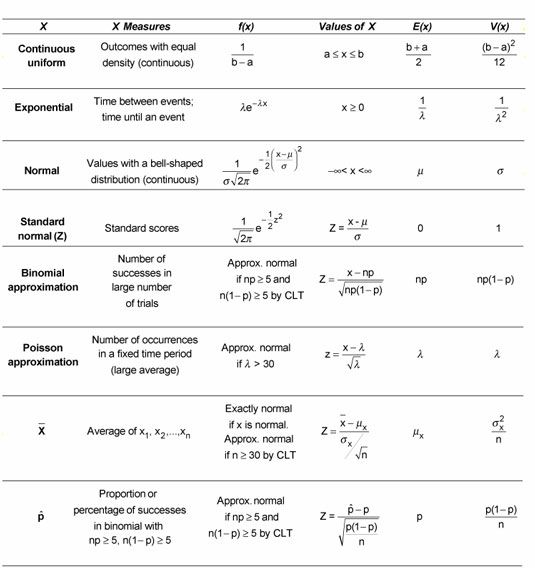 probability and statistics questions