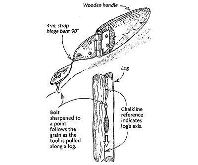 1993 Harley Softail Wiring Diagram