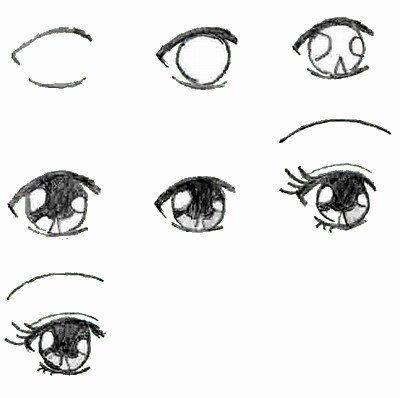 Como dibujar un ojo de Manga
