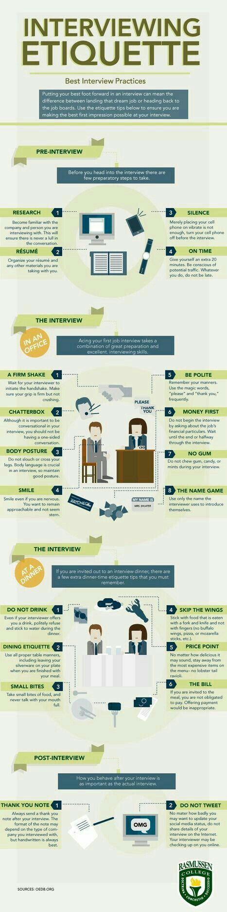 infographic Interviewing Etiquette Best Interview Practices 10