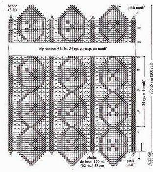 Τρεις πανέμορφες πλεκτές κουβέρτες, σχέδια για δαντέλες, πλέξιμο με βελονάκι, Three beautiful knitted blankets, lace patterns, knitting needles, Tres mantas de punto patrones bellos encajes, agujas de tejer