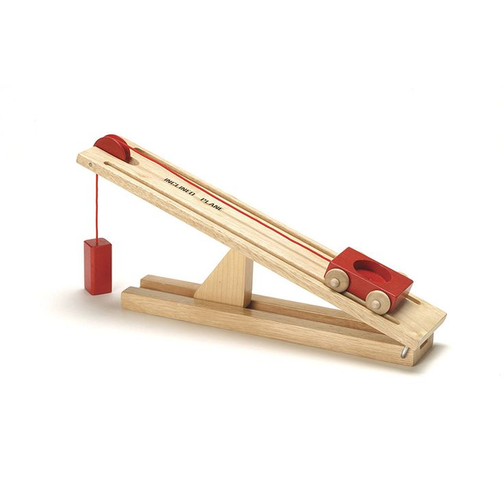 inclined plane simple machine exles