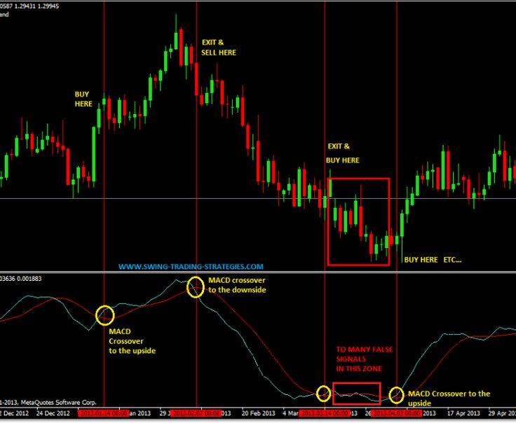 Opzioni binarie di trading recensioni