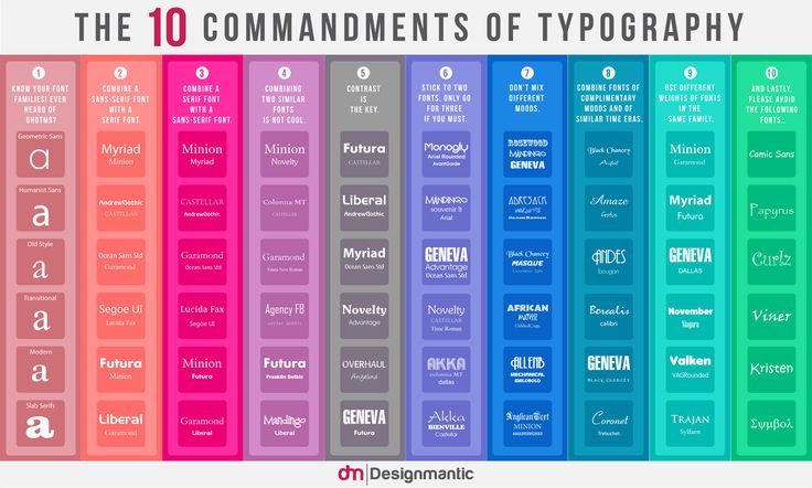 10 commandments of typography #Infographic