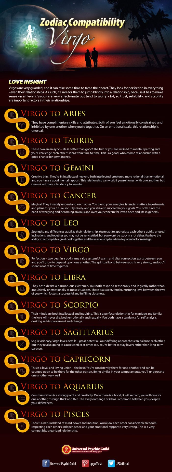 Check out our #Infographic: #Zodiac Compatibility for #Virgo. Read more at http://www.psychicguild.com/blog/zodiac-compatibility/virgo-the-perfectionist-heart/