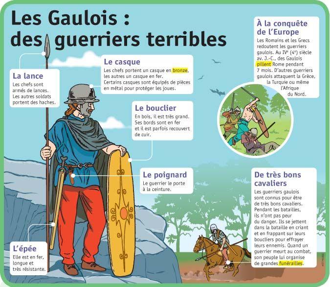 Fiche exposés : Les Gaulois : des guerriers terribles