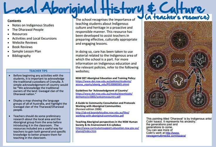 Dharawal People Teaching Resource