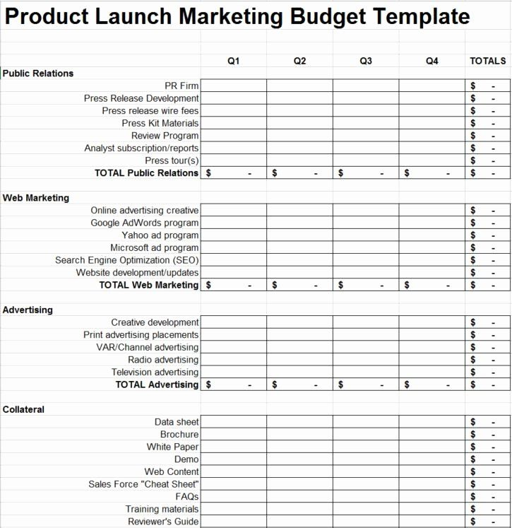 Pharmaceutical Product Launch Plan Template Inspirational Go To Market Framework Demand Metric Phar Business Marketing Plan Launch Plan Marketing Plan Template