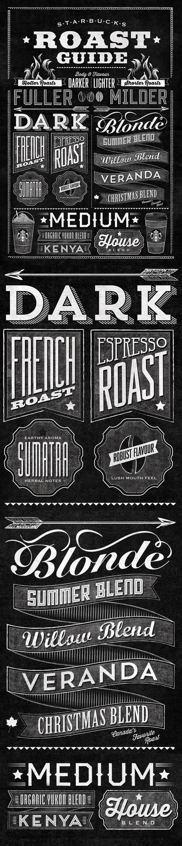 Starbucks Roast Guide Typographic Mural by Jaymie McAmmond, via Behance