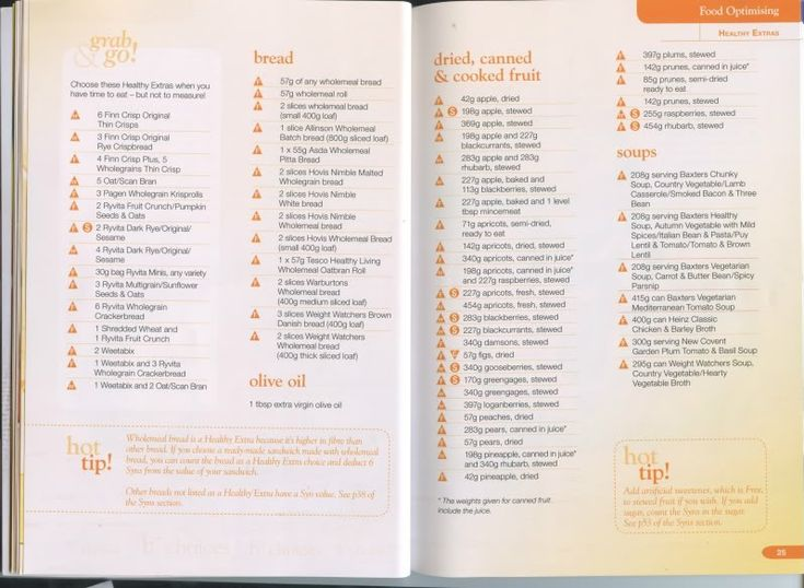 1000 ideas about menu book on pinterest menu printing food menu and menu templates Slimming world books free