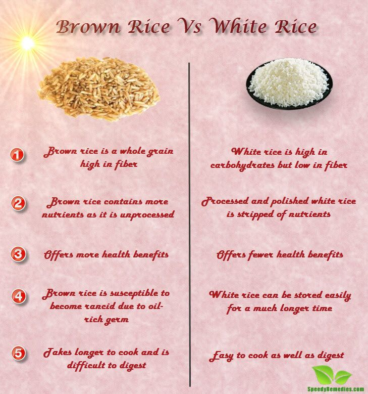 Brown Rice for Heart Health