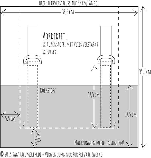 DIY: Schlichter Rucksack mit Chevron-Muster and Korkstoff