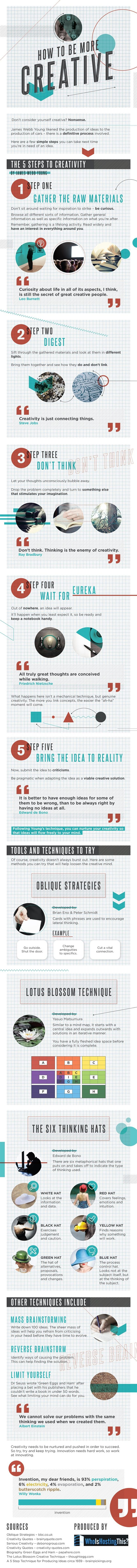 No Idea What to Blog About Here are 10 Techniques to Unleash Your Creativity #Infographic