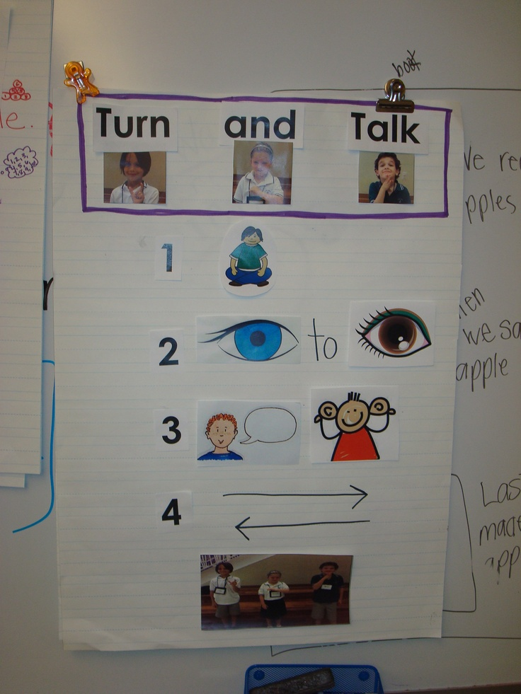 During Readers' Workshop the Kindergarten students used this chart to help them learn to turn and talk with their Buzz Buddy.