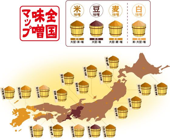 全国の気候・風土・原料の配合や製法により、さまざまな味噌がつくられています。