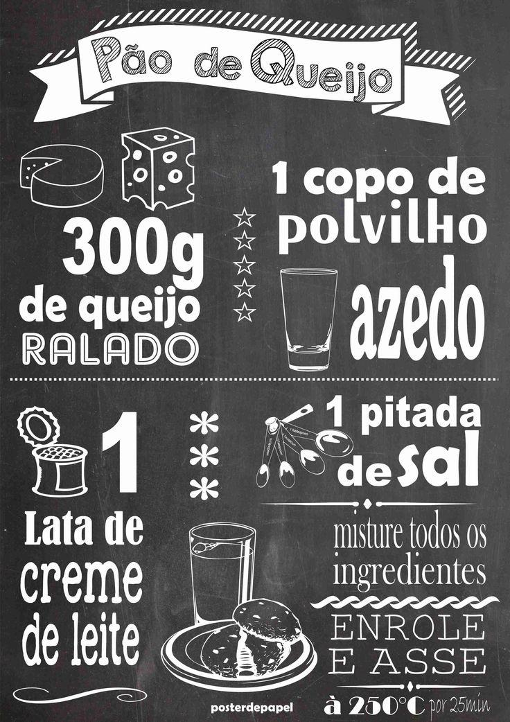 poster cozinha gratis - Pesquisa Google