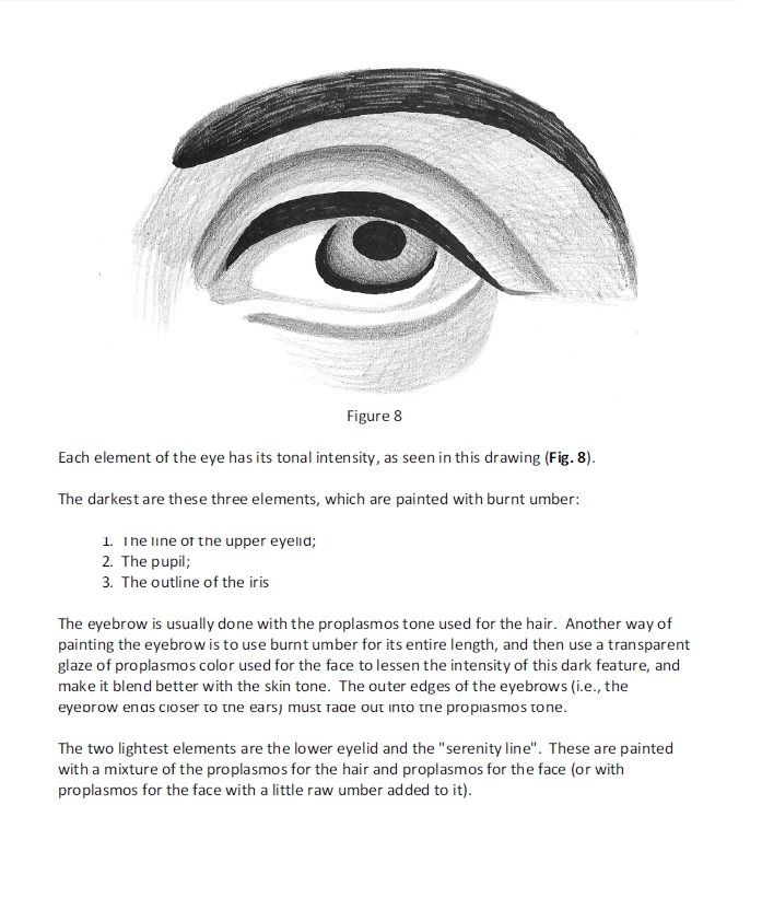 each element of the eye has its tonal intensity