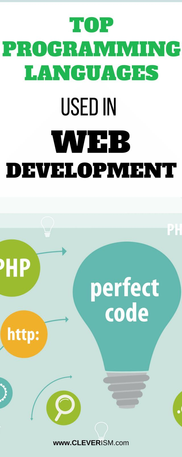 Top Programming Languages Used In Web Development Top Programming Languages Programming Languages Web Development