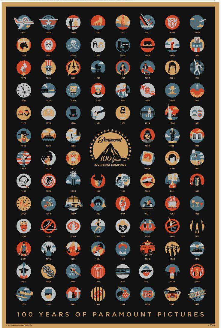 100 Years Of Paramount Pictures - Paramount Pictures 100th Anniversary Poster, created by L.A.'s Gallery 1988. Comprised of graphic icons representing the studios biggest films