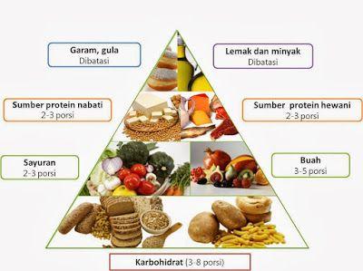10 makanan sehat untuk diet