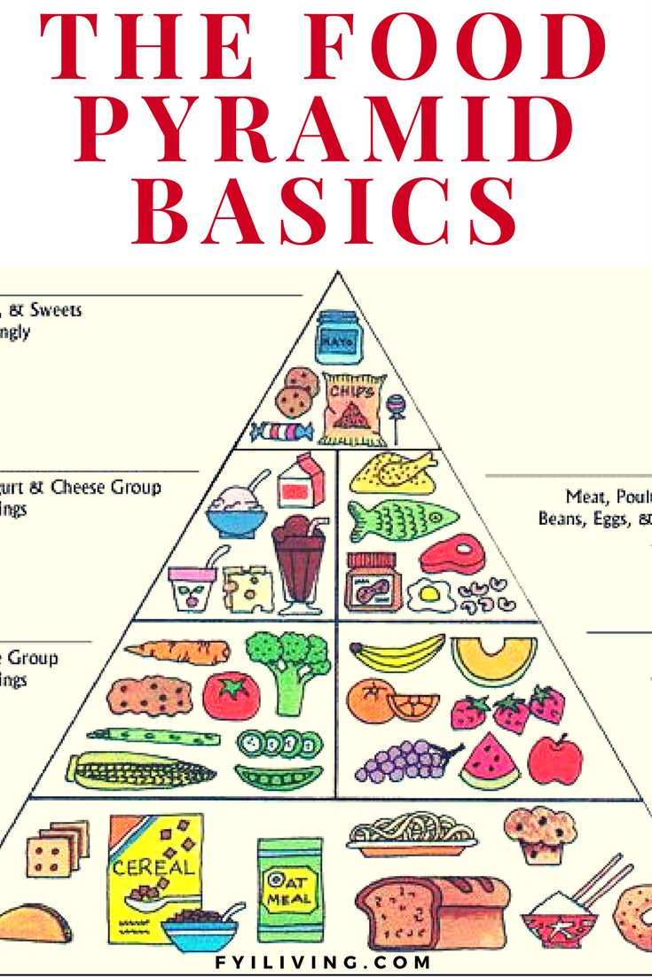 Healthy Eating Guide To The Food Pyramid Food 101 Food Pyramid Food Pyramid Kids Food Pyramid Healthy Eating Guide [ 1102 x 735 Pixel ]