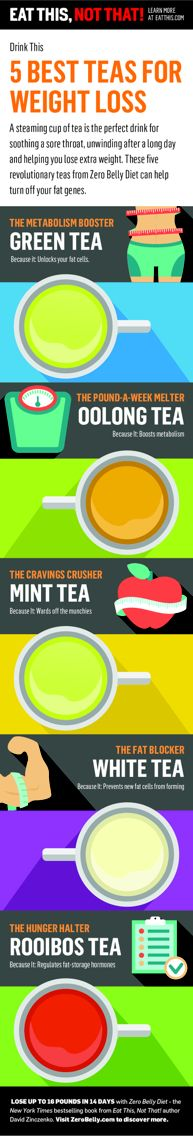 A steaming cup of tea is the perfect drink for soothing a sore throat, warming up on a cold winter's night, or binge-watching Downton Abbey. But certain teas are also perfect for doing something else—helping you lose extra weight.   Health and Food Infographic