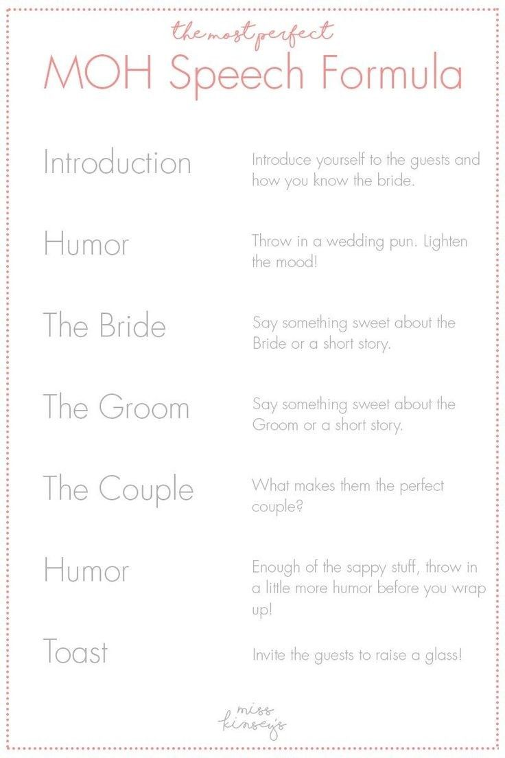 Here Are A Few Ideas That You Can Try With Your Kids A Canvas Filled With An Array Of Buttons Soft Wedding Speech Quotes Maid Of Honor Speech Wedding Speech