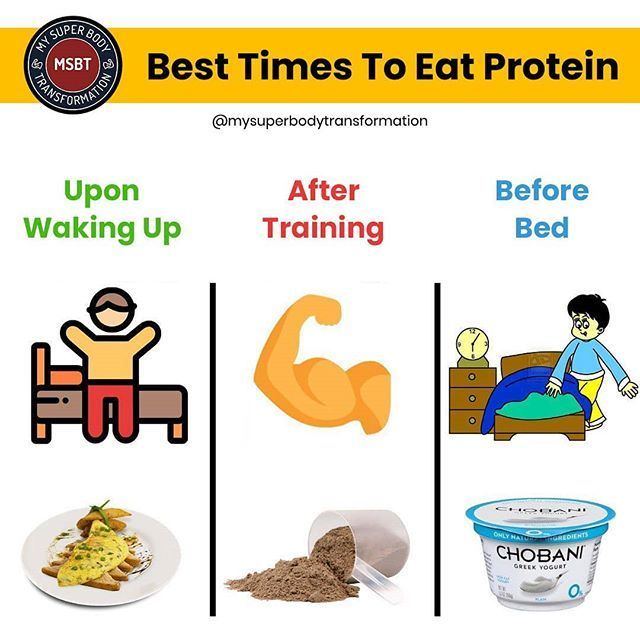 Eat Fit Fitness Gym Protein Protein Shake To Gain Muscle Recipes Time Workout Best Time To Eat Protein In 2020 Best Time To Eat Muscle Food Time To Eat