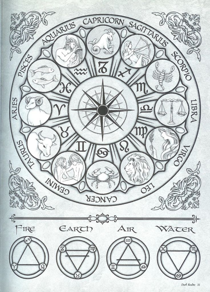 Zodiac wheel by Madame Endora 2