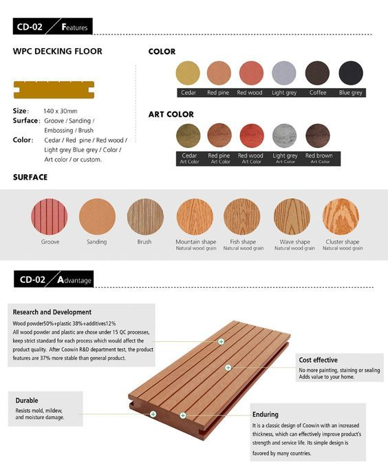 Best 25 composite deck boards ideas on pinterest for Non wood decking boards