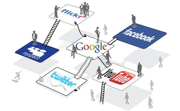 http://aadembozkurt.blog.com/2014/05/02/global-pazar-%E2%80%9Dsosyal-medya%E2%80%9D/