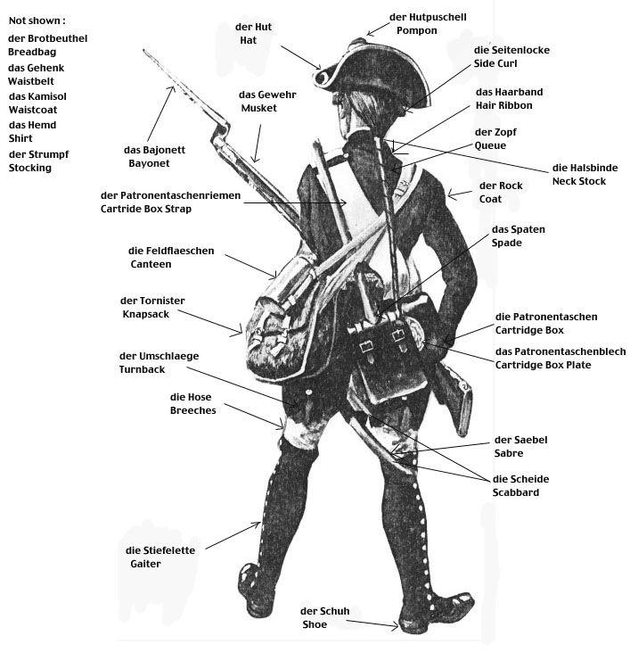 revolutionary war jager