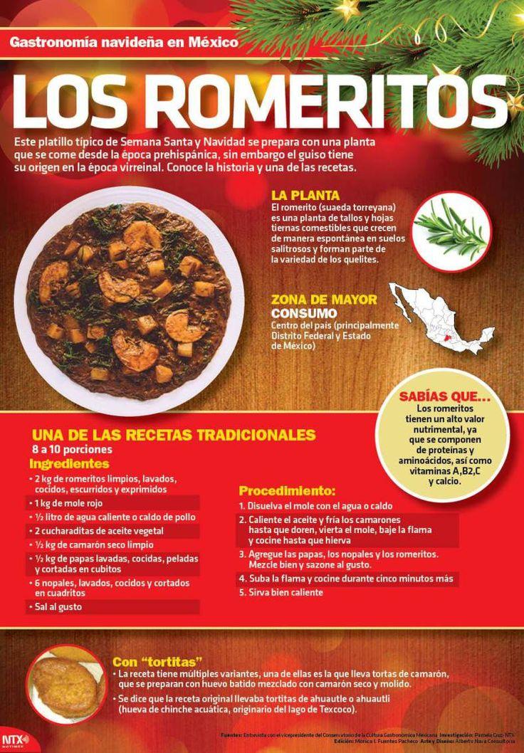 20151220-infografia-gastronomia-navidec3b1a-en-mexico-los-romeritos-candidman1.jpg (788×1133)