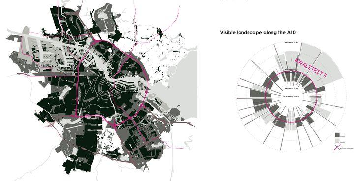 Analyse ringweg A10 Amsterdam. Waar liggen kansen en mogelijkheden? # Inge Vleemingh