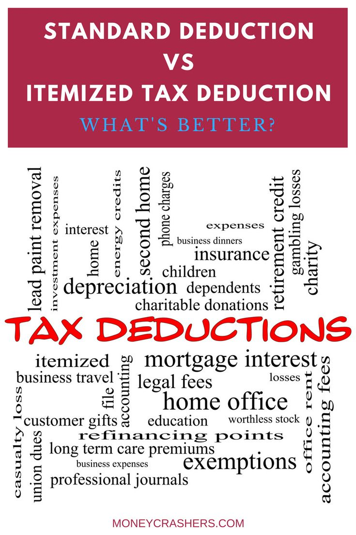 For most taxpayers, the amount of the standard deduction and the itemized deduction are different. Here'severything you need to know about choosing between the standard deduction and itemizing your tax deductions.