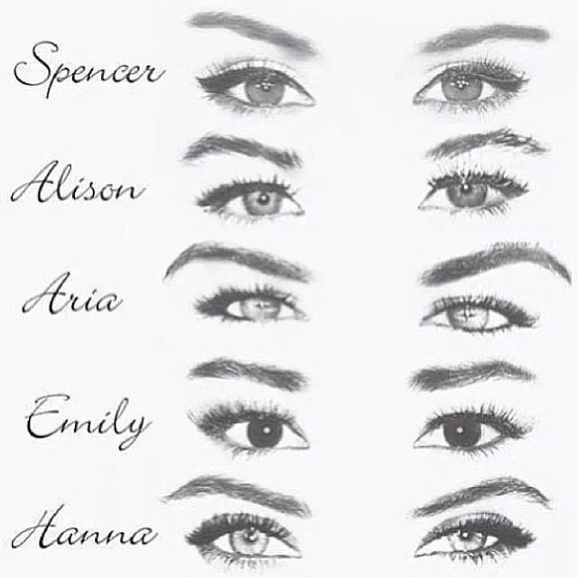 Pretty Little Liars eyes; i would know whos eyes they were without the names next to it