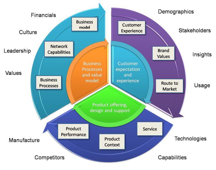 harvard business review on entrepreneurship pdf