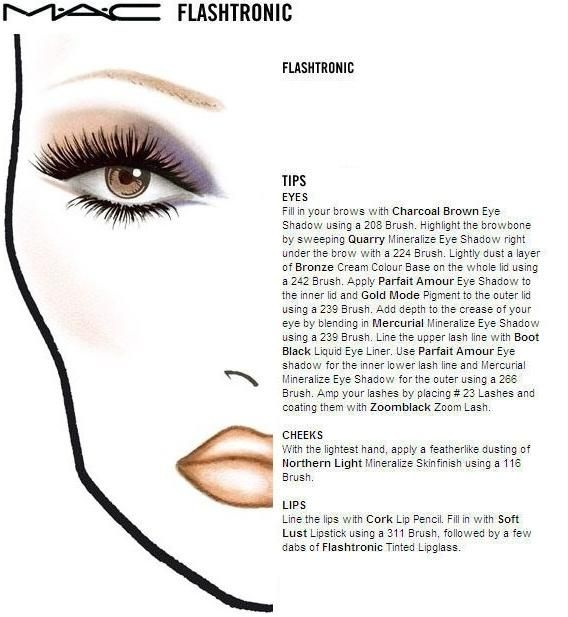 The 25+ best Mac face charts ideas on Pinterest Face charts - blank t chart