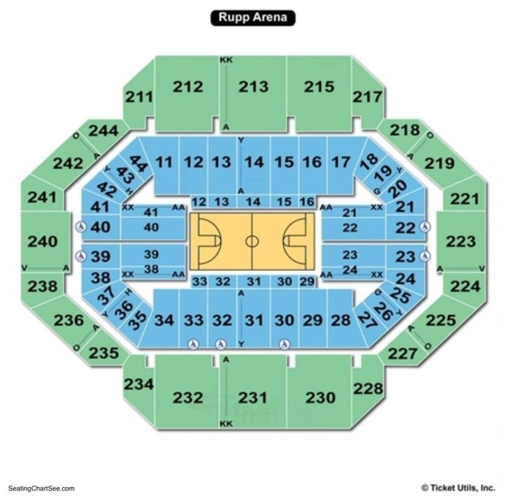 rupp arena seating chart # ...