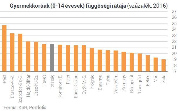 Ez az igazi baj: lassan kiürül fél Magyarország