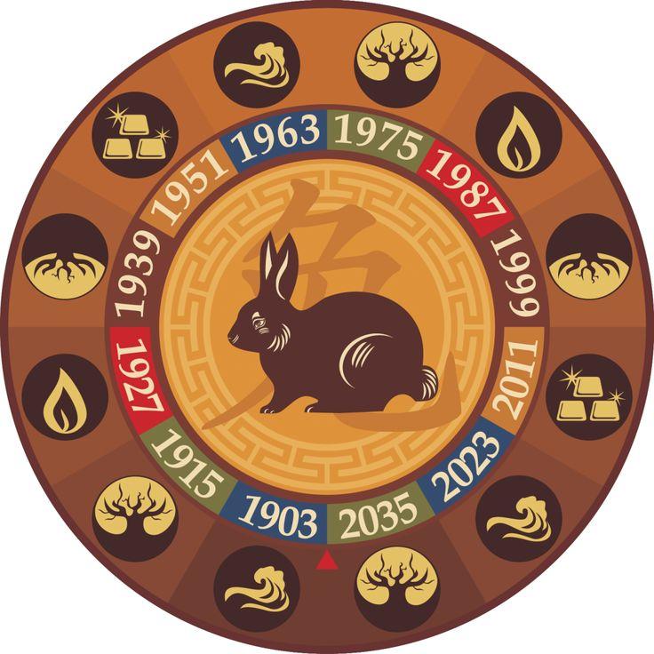 Восточный гороскоп знак Кролика Китайский зодиак. Особенности людей, рожденных в год Кролика