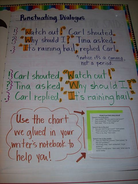 Anchor likewise Verbs likewise Img also D A C Dc Cc Dec Bff Morning Routine Chart Morning Routines in addition B Fb Dfd F Bb C D B. on anchor charts galore