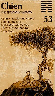 """El hexagrama 53 es llamado 漸 (chien), """"La Evolución""""."""
