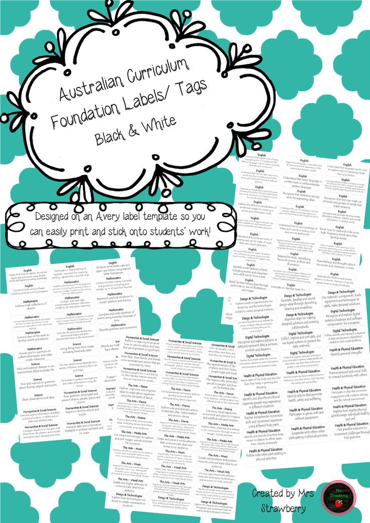 This package includes the Australian CurriculumFoundation level outcomesin label format. This product is exactly the same as the Australian Curriculum Foundation …