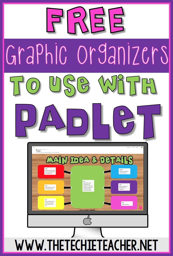 Free graphic organizers and tutorial on how to custom Padlet walls. Great for communication and collaboration when using technology in the classroom. Works on laptops, chromebooks and iPads.