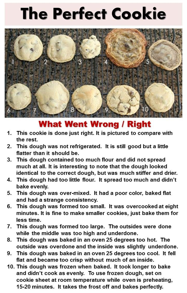 In Search of the Perfect Cookie. . . Tips  Thanks @April Cochran-Smith Cochran-Smith Sobecki