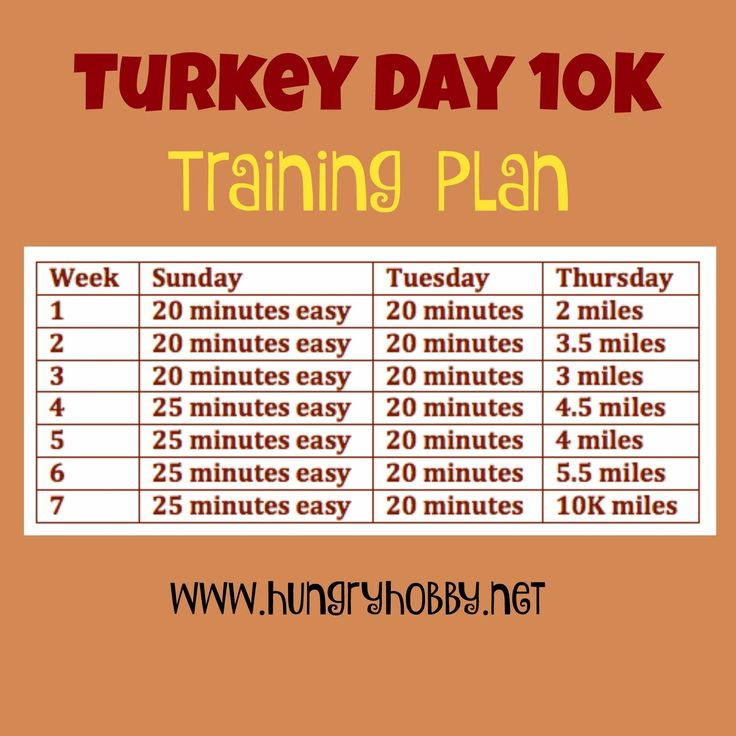 Quick Strategies In Strength Training Uncovered: Best 20+ 10k Training Plan Ideas On Pinterest