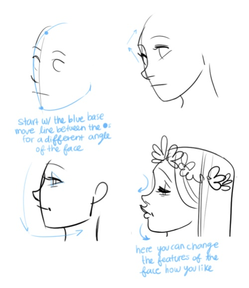 how to draw heads in different angles